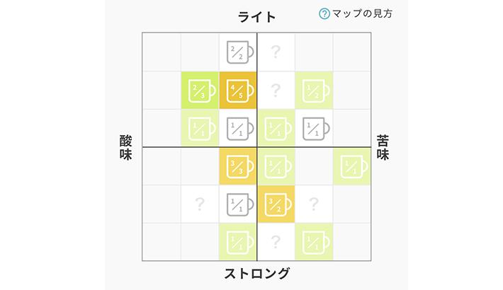 ▲「My COFFEE マップ」